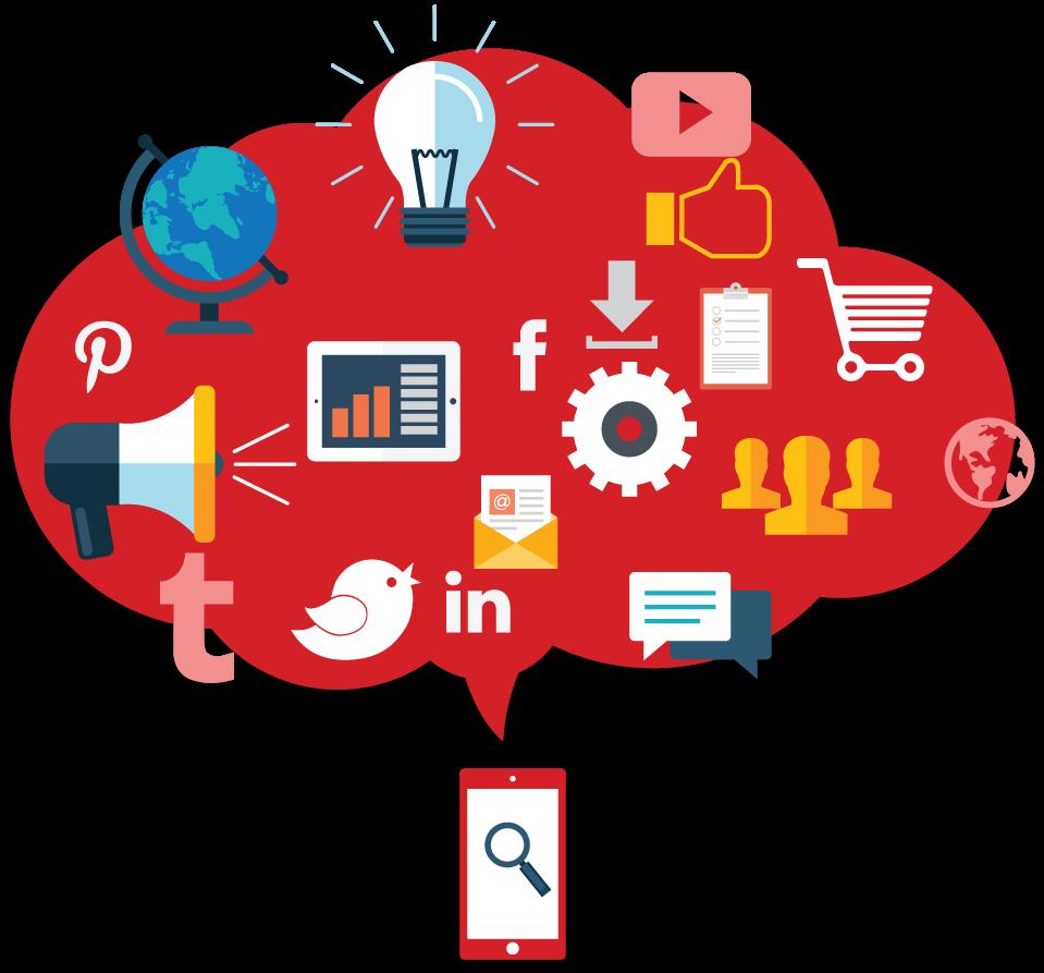 Social Media Marketing SMM from ticketCMS